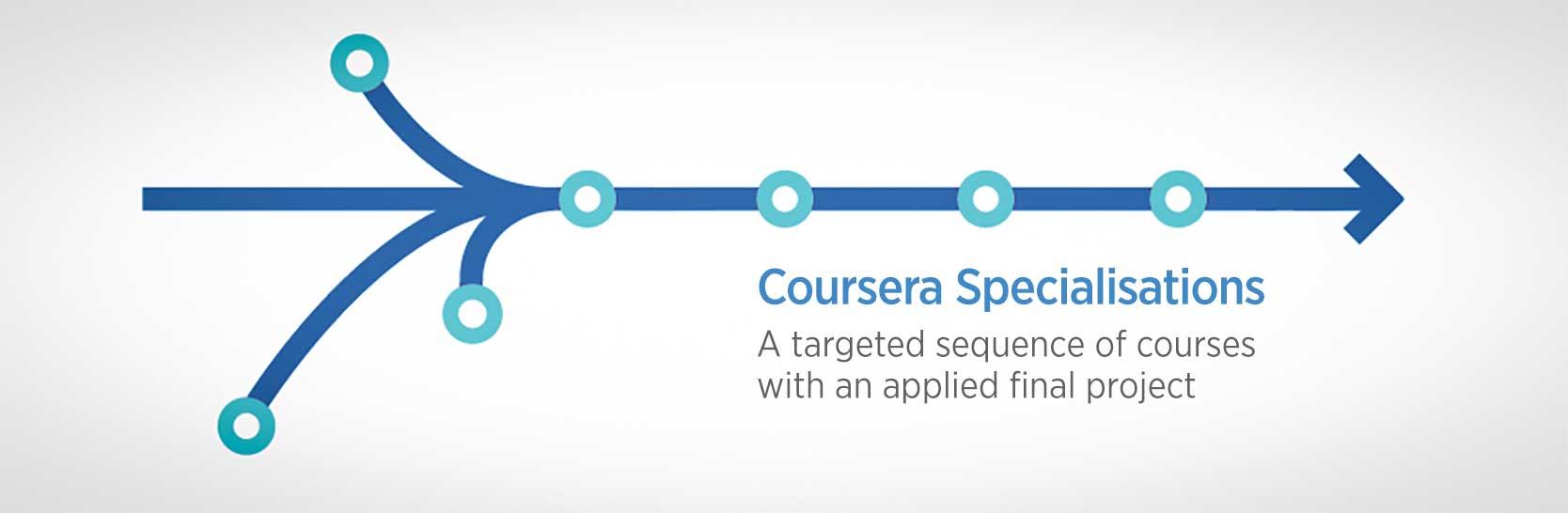 specialization coursera