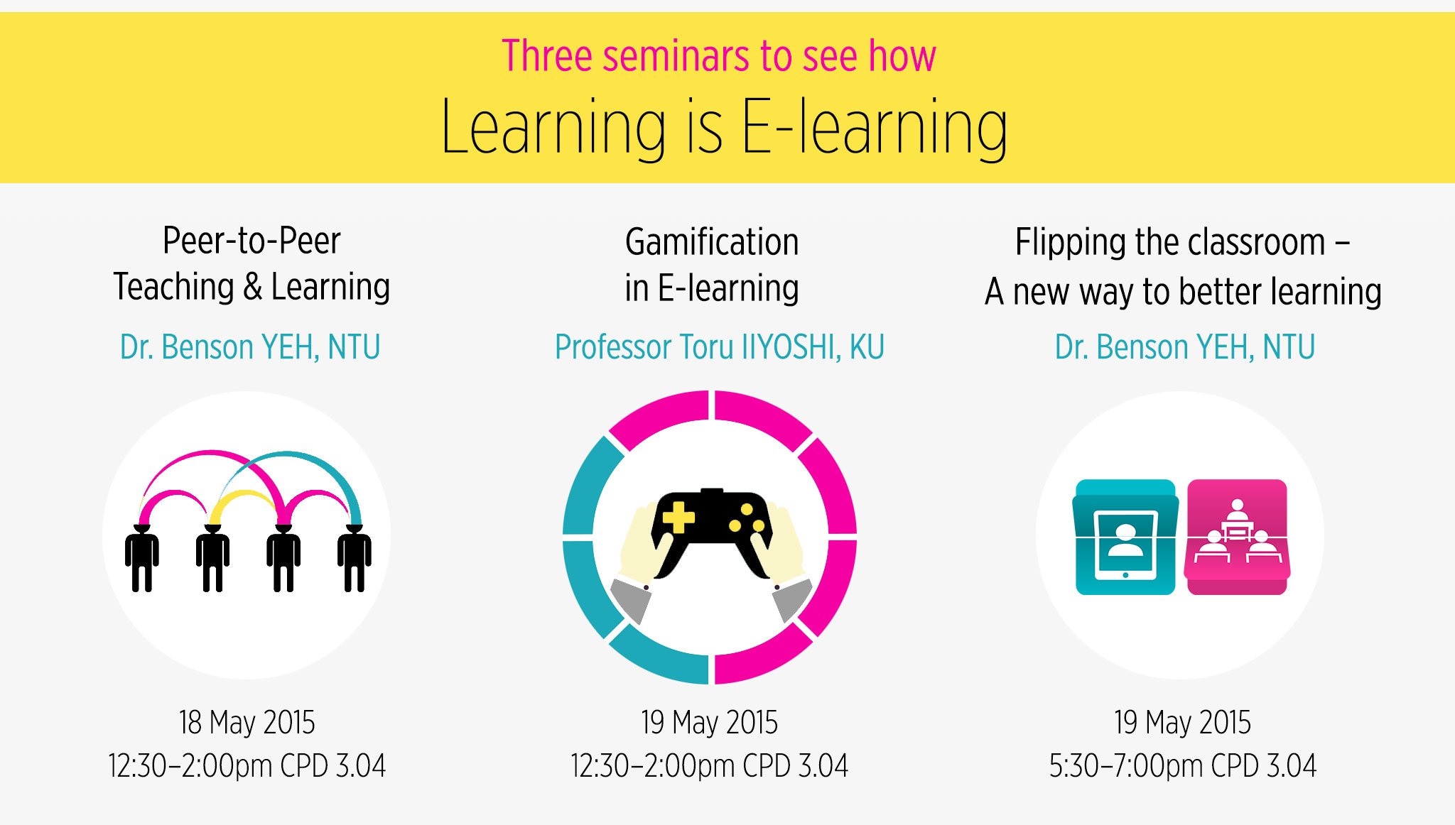 Seminars Learning Is E