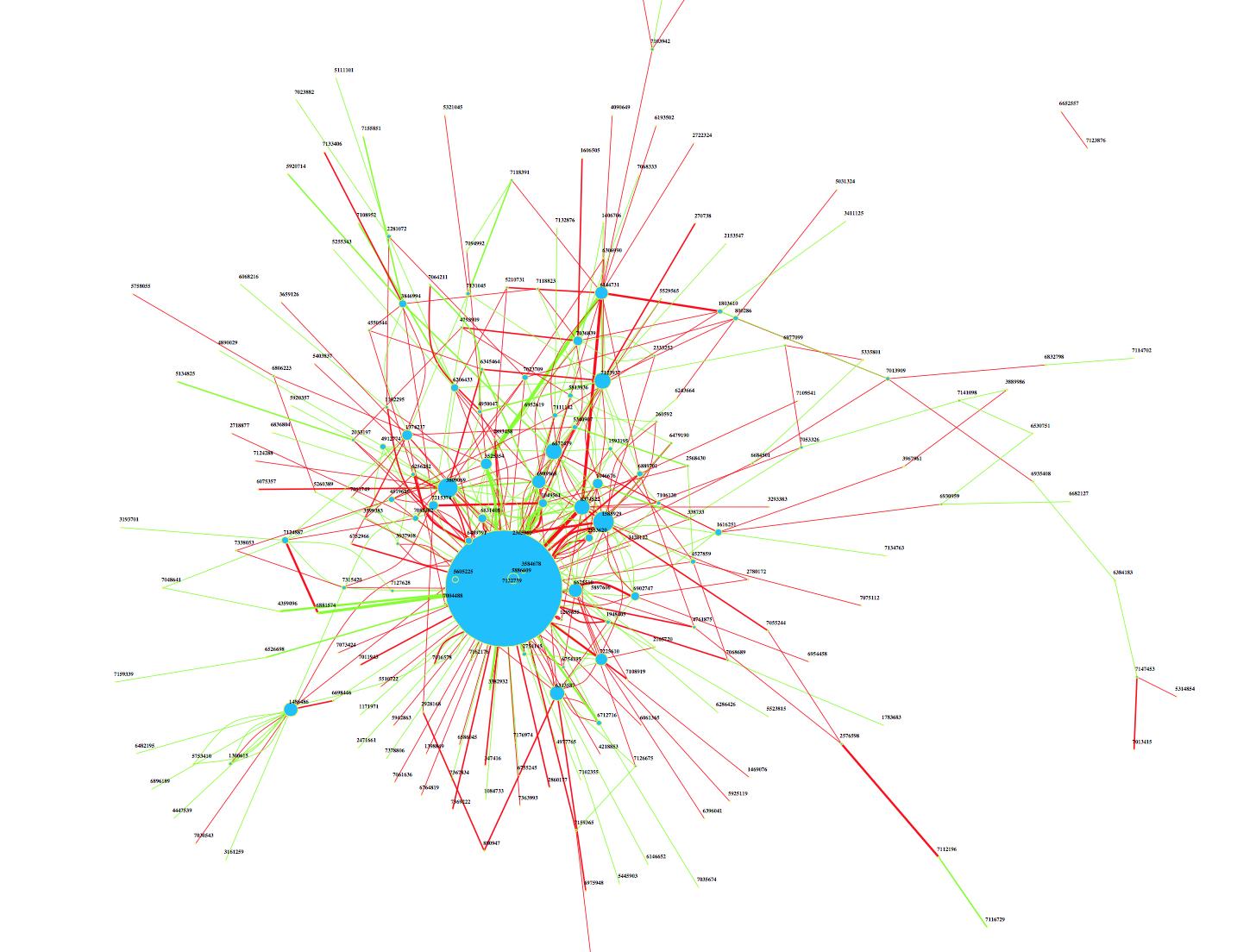 MOOC: Data visualization
