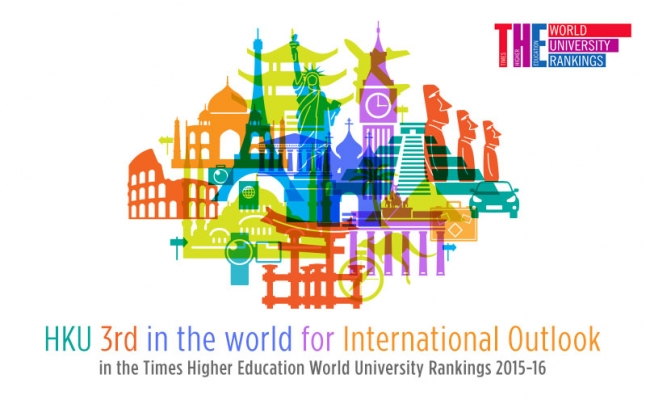 HKU 3rd in the world for International Outlook