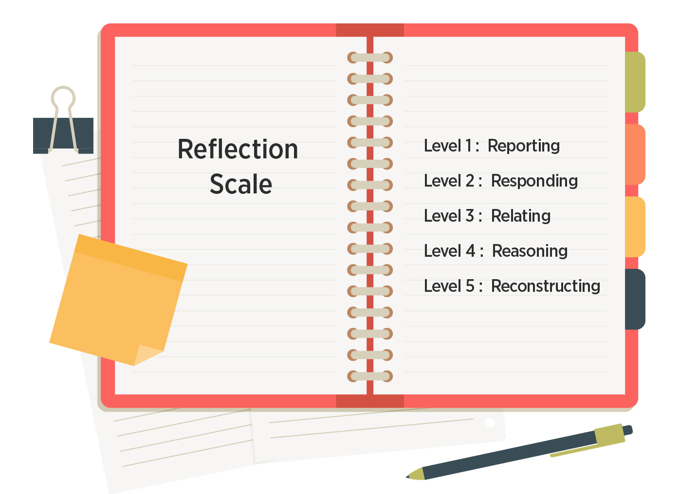 Reflection Scale